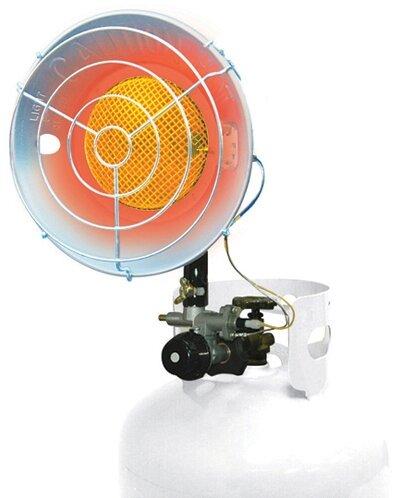 15,000 BTU Propane Mounted Patio Heater By Mi-T-M