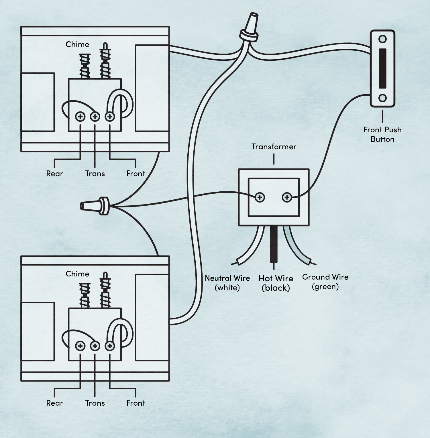 drill master wiring diagram how to doorbell wiring for beginners wayfair  how to doorbell wiring for beginners