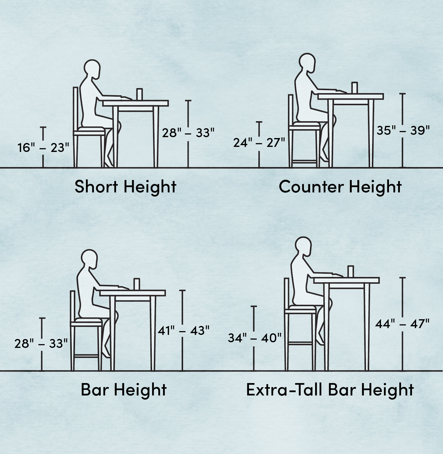 Admirable Bar Stool Dimensions How To Choose The Right Ones Wayfair Andrewgaddart Wooden Chair Designs For Living Room Andrewgaddartcom