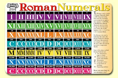 Roman Numerals Placemat (Set of 4) by Painless Learning Placemats