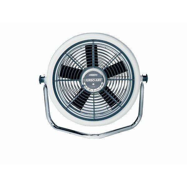High Velocity Floor Fan by SeaBreeze Electric
