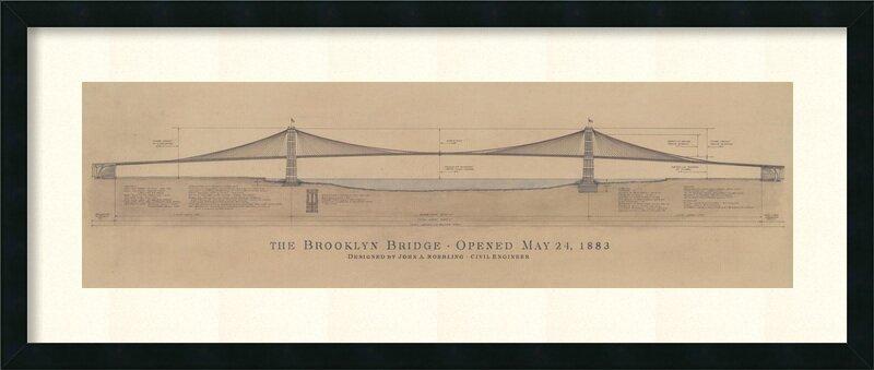 Amanti art brooklyn bridge by craig s holmes framed graphic art brooklyn bridge by craig s holmes framed graphic art malvernweather Gallery