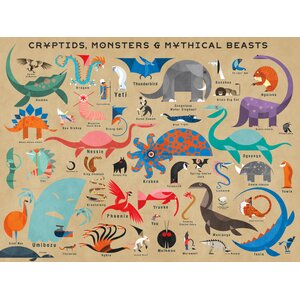 Cryptids, Monsters and Mythical Beasts by Daviz Canvas Art by Oopsy Daisy