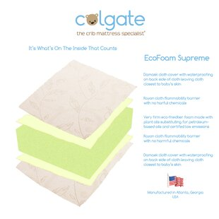 Check Prices Cradletyme Naturals EcoFoam Supreme Damask Cloth Crib Mattress ByColgate