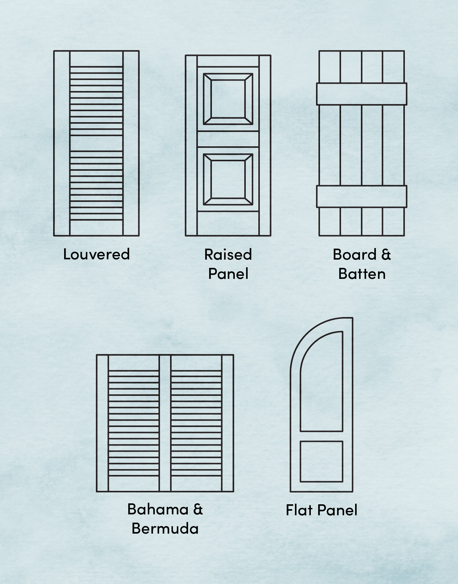Types Of Exterior Shutters How To Choose The Right Ones Wayfair