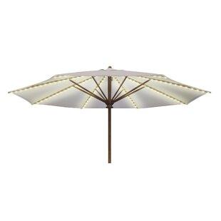 Superbe Amargeti Patio Umbrella Lighting System