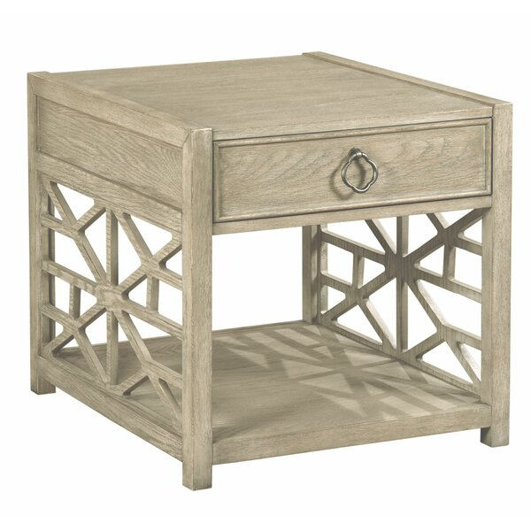VISTA End Table 2 Piece Set By American Drew