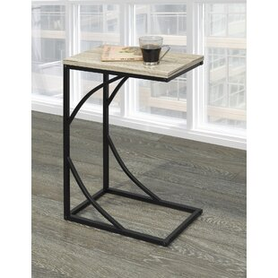 Morin C Table