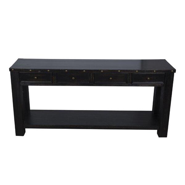 Bloomsbury Market Black Console Tables
