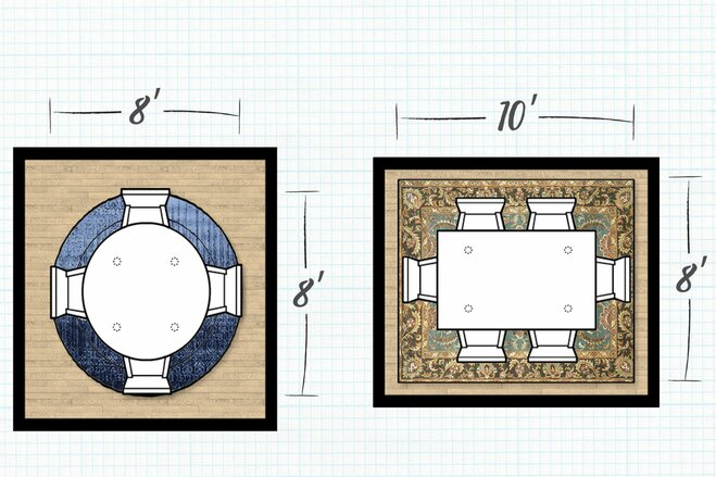 Guide To Choosing A Rug Size. Dining Room