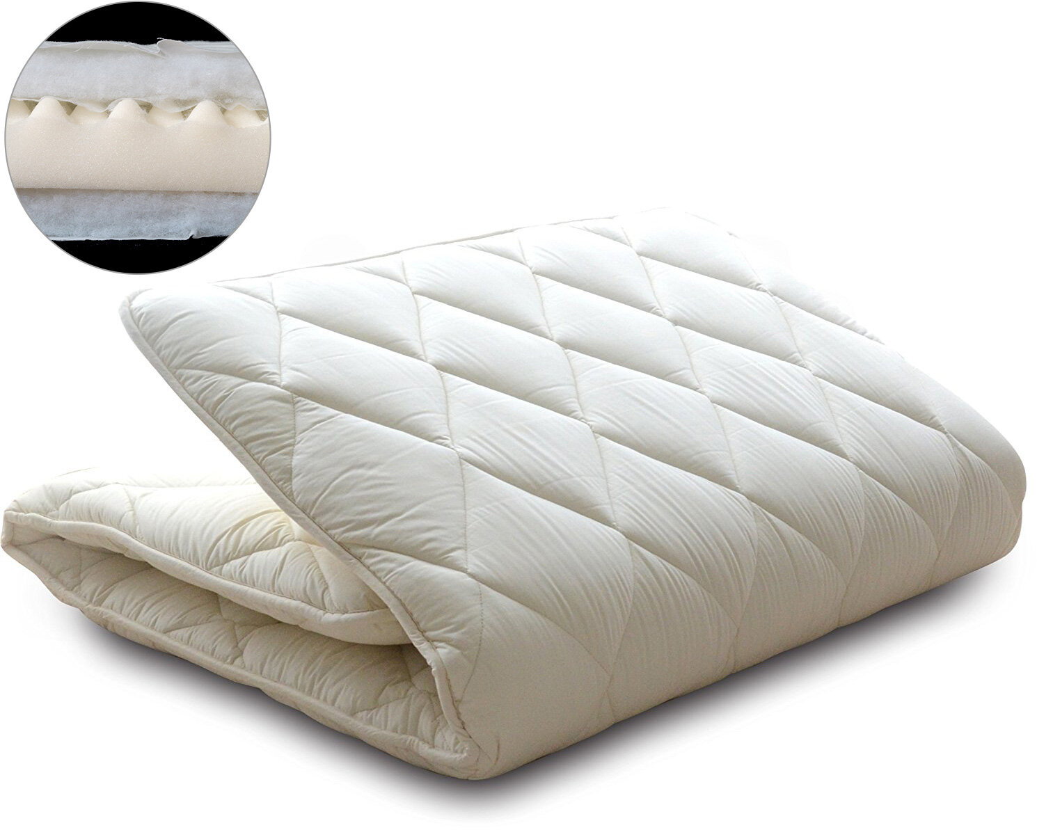 Solis Japanese Cotton Futon Mattress