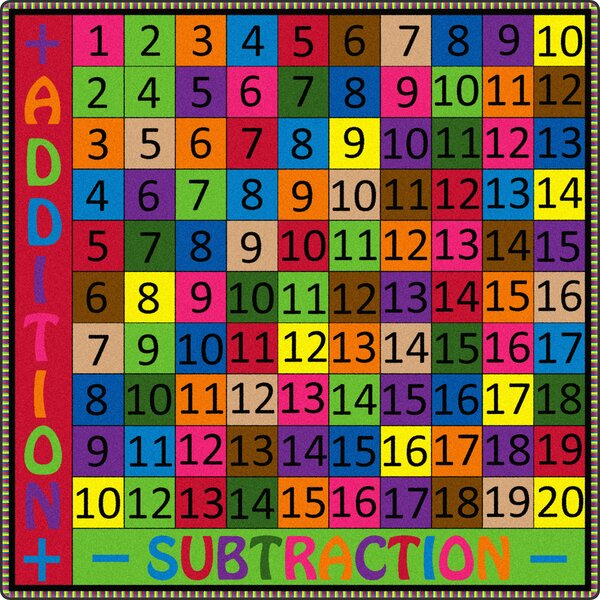 Addition and Subtraction Kids Rug by Flagship Carpets