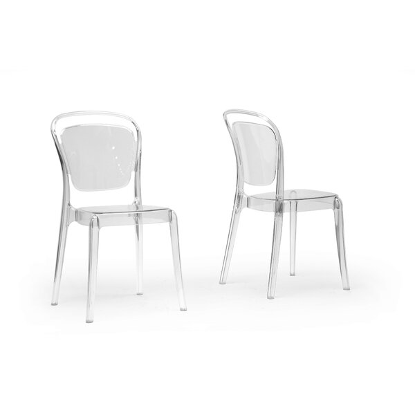 Baxton Studio Side Chair (Set of 2) by Wholesale Interiors
