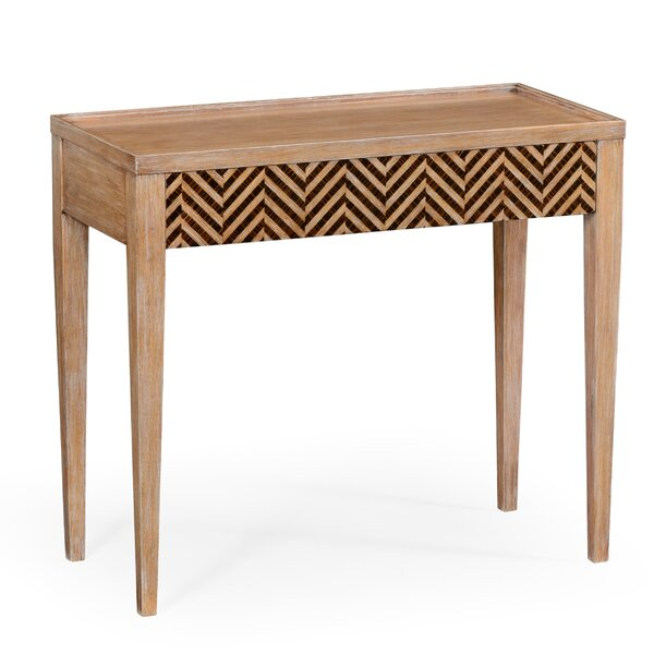 Review Console Table