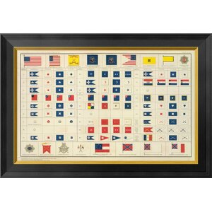 Civil War - Flags, Badges, etc., 1895 Framed Graphic Art on Canvas by Global Gallery