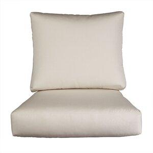 Lynwood Loveseat Sunbrellau00ae Cushions (Set of 4)
