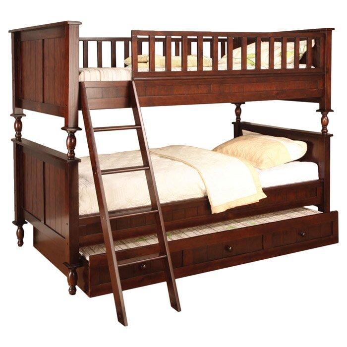 Milton Twin Over Full Futon Bunk Bed