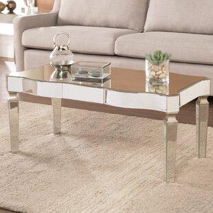 Paulsen 2 Piece Coffee Table Set House of Hampton