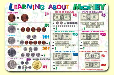 Learning About Money Placemat (Set of 4) by Painless Learning Placemats
