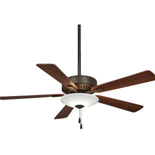 Read Reviews 52 Contractor 5 Blade LED Ceiling Fan By Minka Aire