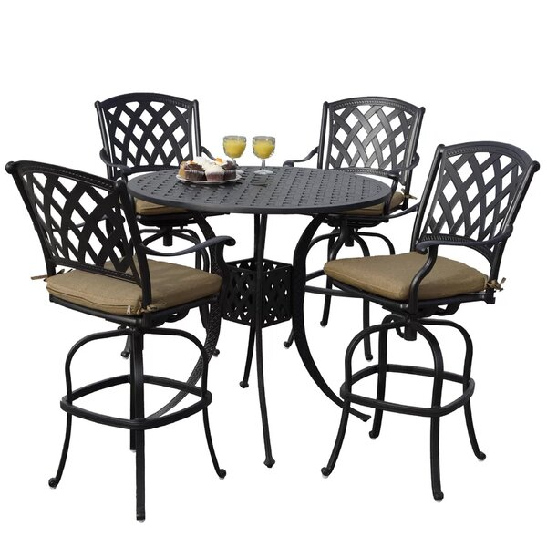 Patio Bar Dining Sets On Through