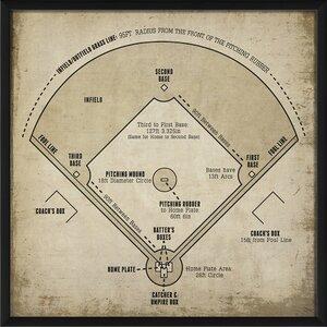 Baseball Field Diagram Framed Graphic Art in White by The Artwork Factory