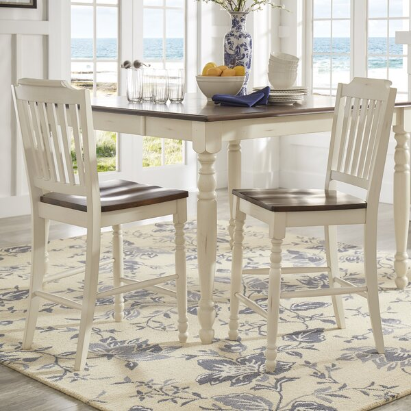 Itchington Dining Chair (Set Of 2) By Three Posts 2019 Online