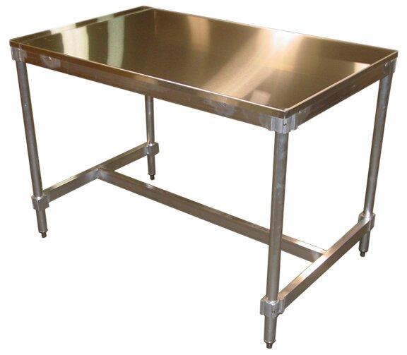 Prep Table by PVIFS