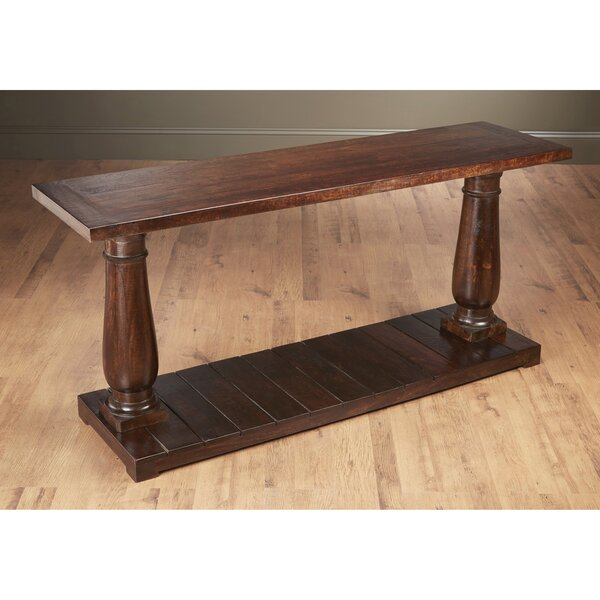 Column Console Table By AA Importing