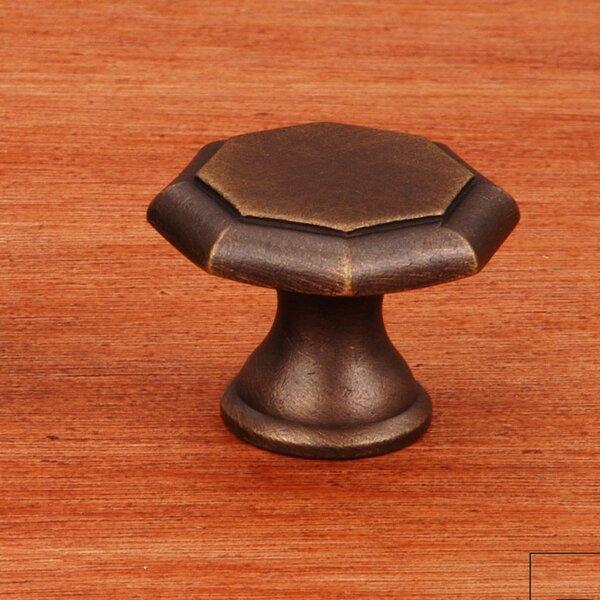 CK Series Octagonal Novelty Knob by Rk International