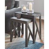 Janicki 2 Piece Nesting Tables by Gracie Oaks