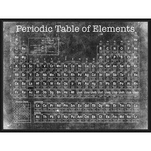 Periodic Table Framed Graphic Art Print On Canvas