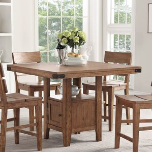Shenandoah Pub Table Set by ECI Furniture