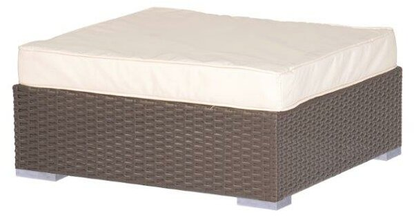 Square Rattan Outdoor Patio Ottoman with Cushion by Trademark Innovations