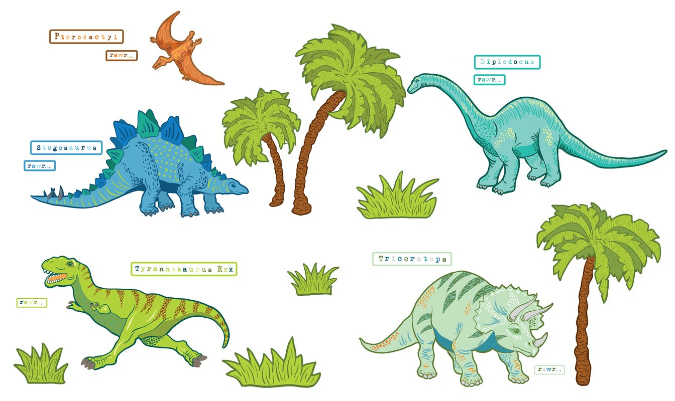 Wall Art Kit Dinosaur Expedition Wall Decal Part 28