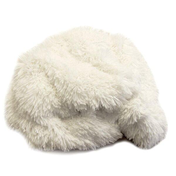 Luxury Faux Fur Throw by Posh365