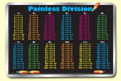 Division Table Placemat (Set of 4) by Painless Learning Placemats