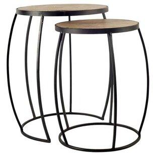 Coolidge Round 2 Piece Coffee Table Set Williston Forge