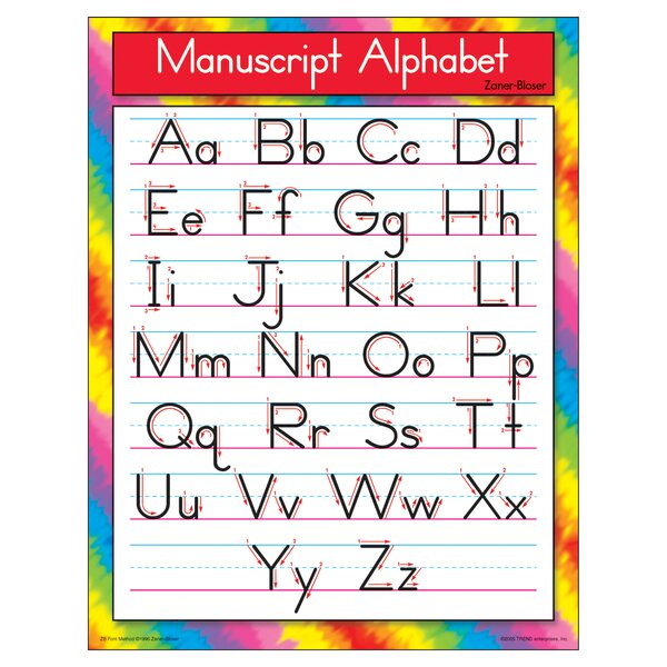 Manuscript Alphabet Chart by Trend Enterprises