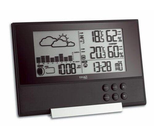Funkwetterstation Pure Plus ClearAmbient | Baumarkt > Heizung und Klima > Klimageräte | ClearAmbient