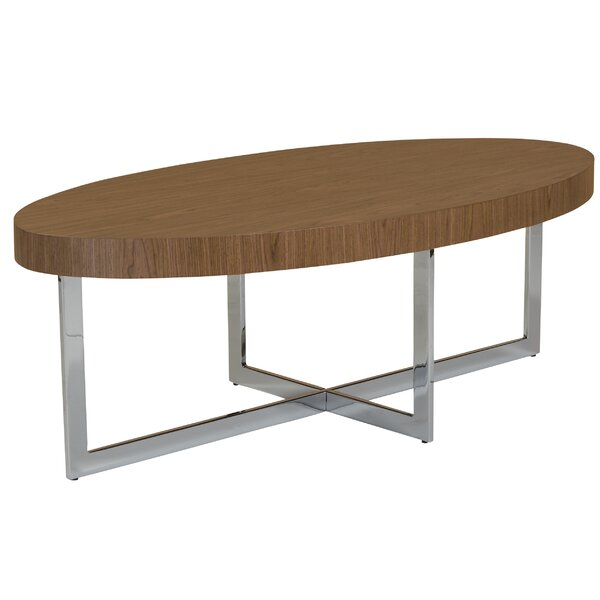 Annia Coffee Table by Ivy Bronx