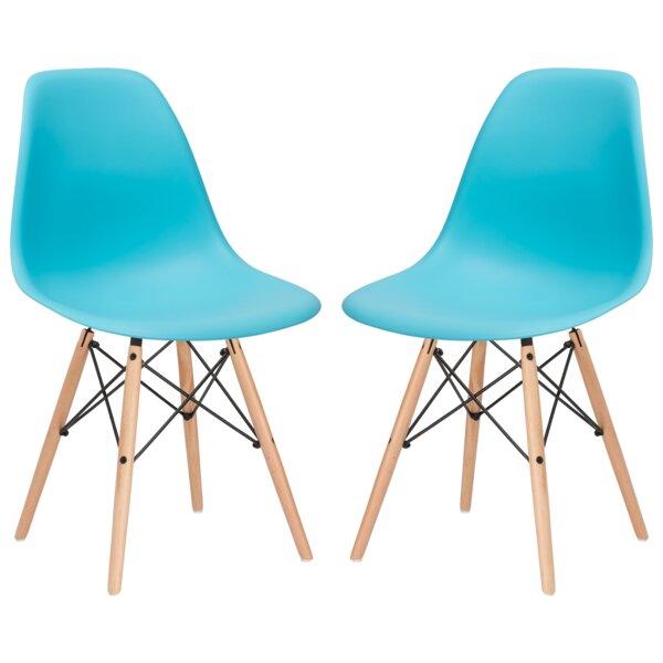 Boisvert Dining Chair (Set of 2) by Ivy Bronx