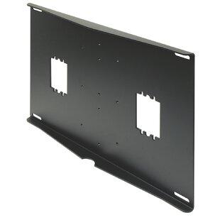 External Wall Plate by PeerlessAV