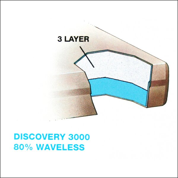 Discovery Water 3000 9 Waterbed Mattress by Vinyl Products