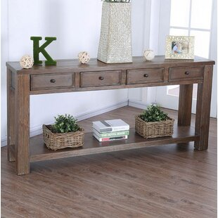 Thibaud Console Table By Winston Porter Order