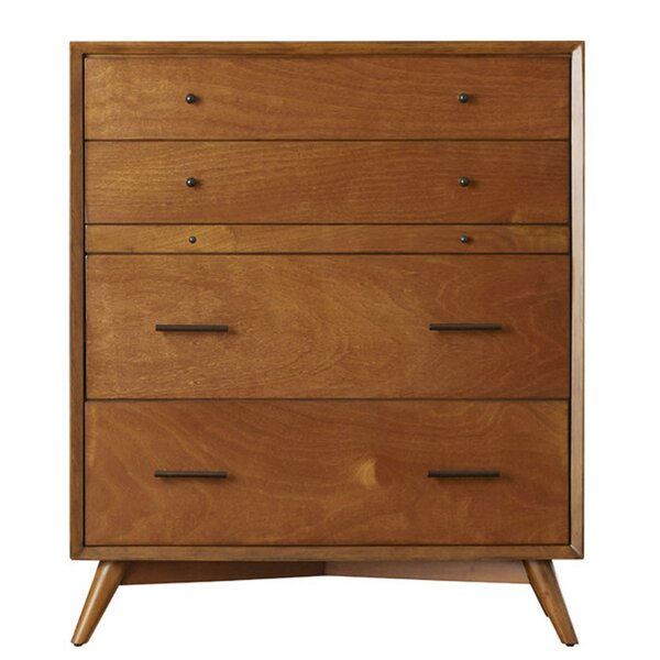 Modern All Dressers Dressers Chests Allmodern