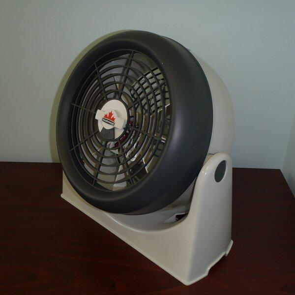 10 Table Fan by SeaBreeze Electric