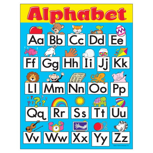 Alphabet Fun Grade Chart by Trend Enterprises