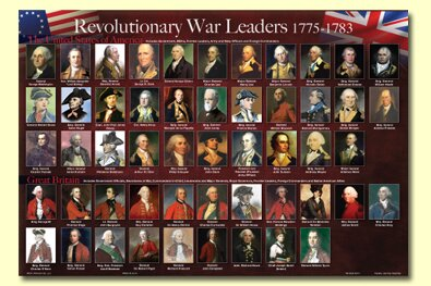 Revolutionary War Leaders Placemat (Set of 4) by Painless Learning Placemats