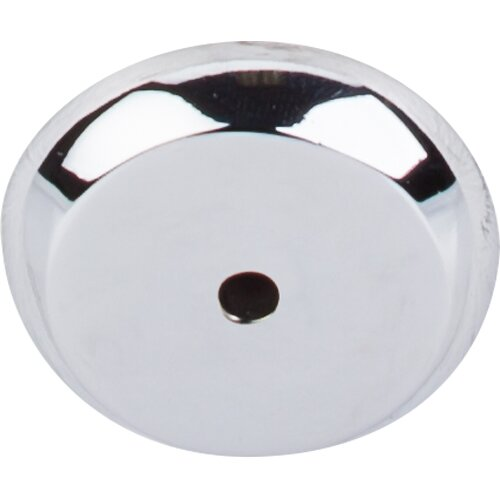 Aspen II Round Backplate by Top Knobs